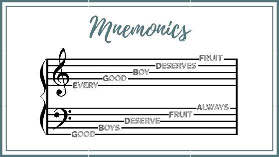 using mnemonics to read music